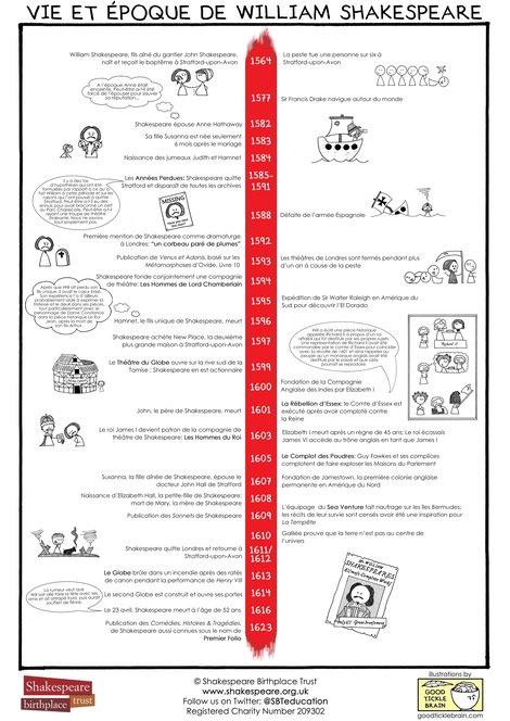 FR Timeline JPG