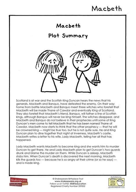Macbeth Plot Summary JPG