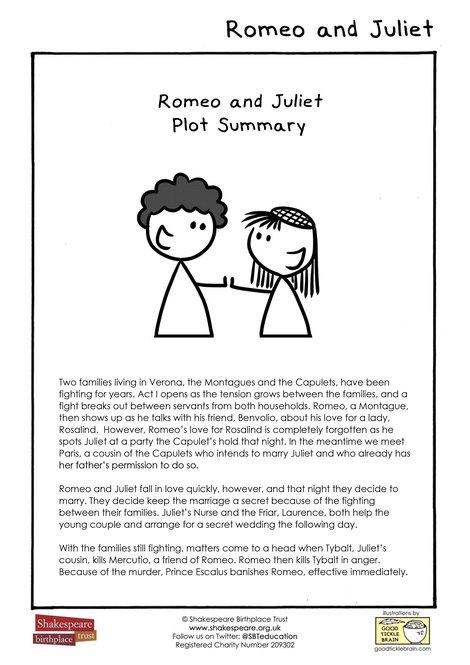 Plot Summary Romeo and Juliet JPG