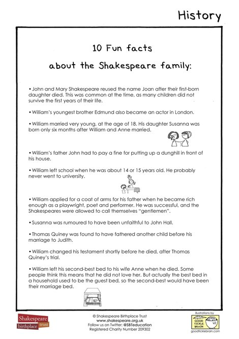 Shakespeare Family Fun Facts JPG