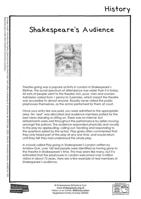 Shakespeare's Audience