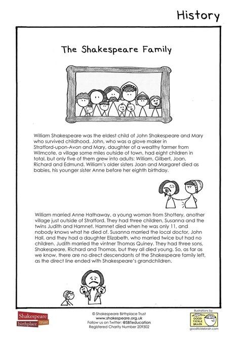 Shakespeare's Family JPG