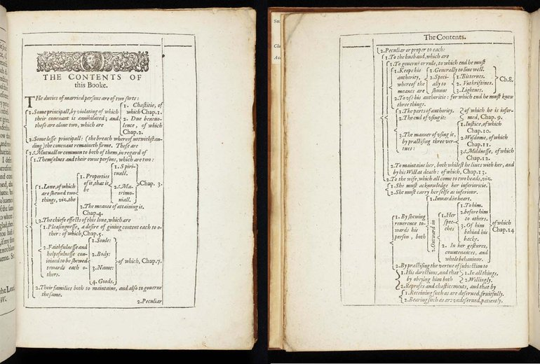 Contents pages from A Bride-Bush 1619
