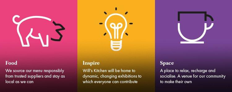 Wills kitchen
