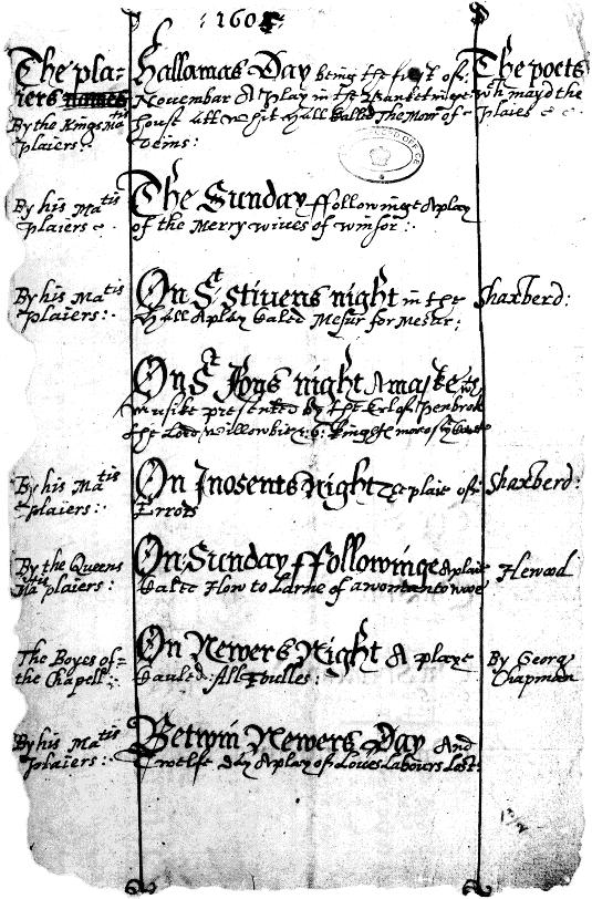 Hampton Court List of Plays
